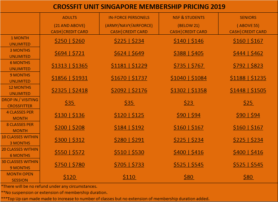 Membership Pricing 1 scroll box: Price 1